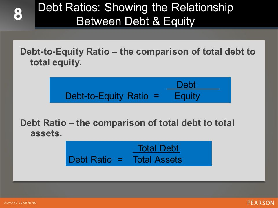 Debt Ratios: Showing the Relationship Between Debt & Equity