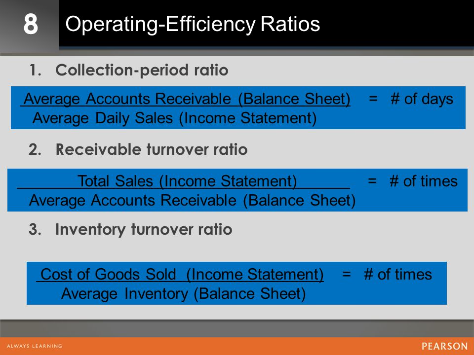 8 Operating-Efficiency Ratios Collection-period ratio