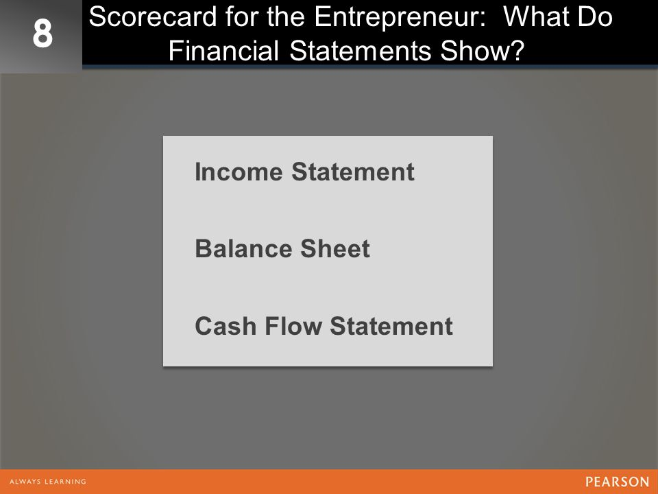 Scorecard for the Entrepreneur: What Do Financial Statements Show
