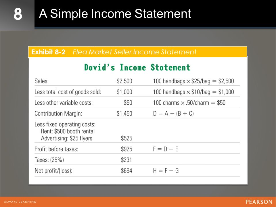Using Financial Statements To Guide A Business - Ppt Download