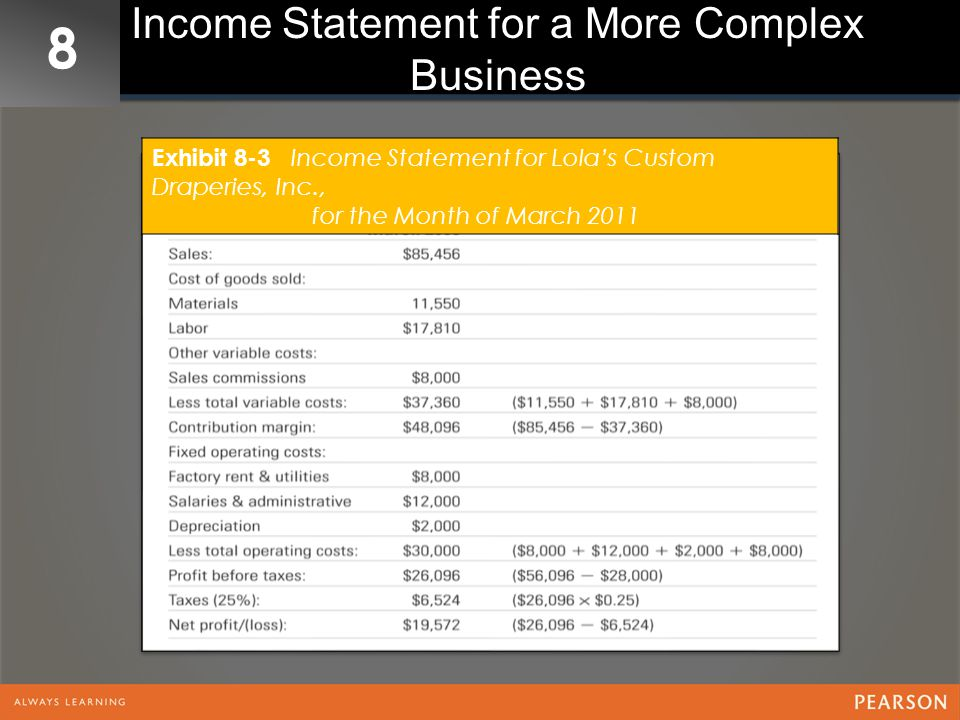 Income Statement for a More Complex Business
