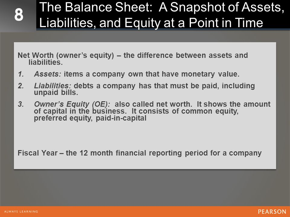 The Balance Sheet: A Snapshot of Assets, Liabilities, and Equity at a Point in Time