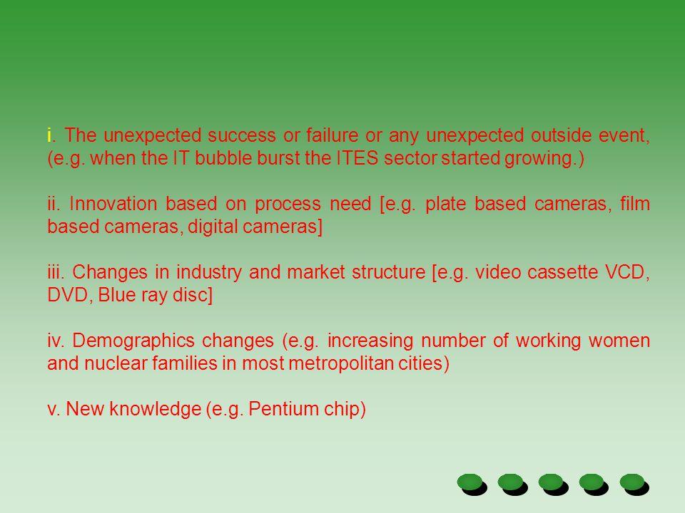 v. New knowledge (e.g. Pentium chip)
