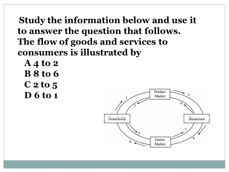 The flow of goods and services to consumers is illustrated by A 4 to 2