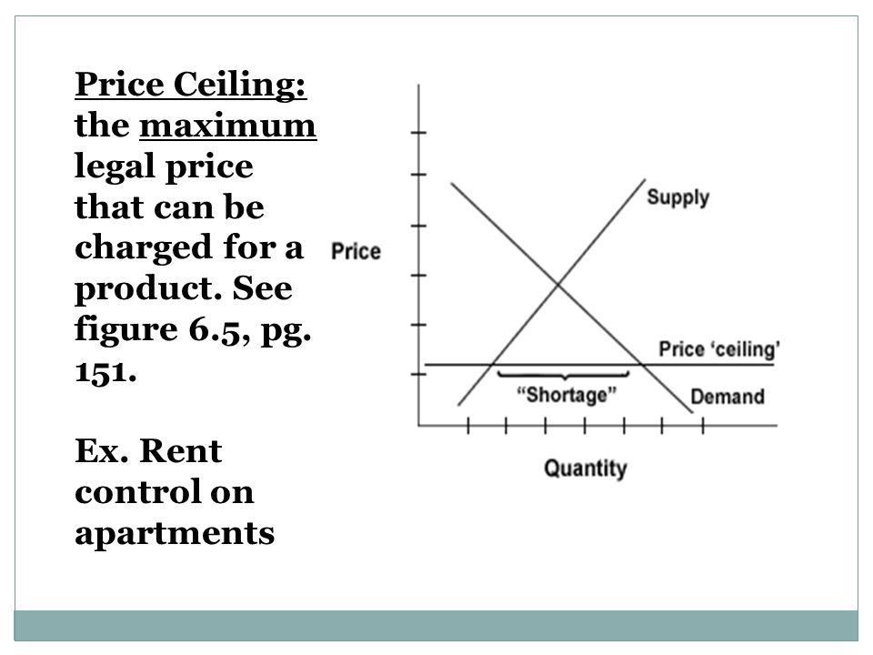 Price Ceiling: the maximum legal price that can be charged for a product. See figure 6.5, pg. 151.