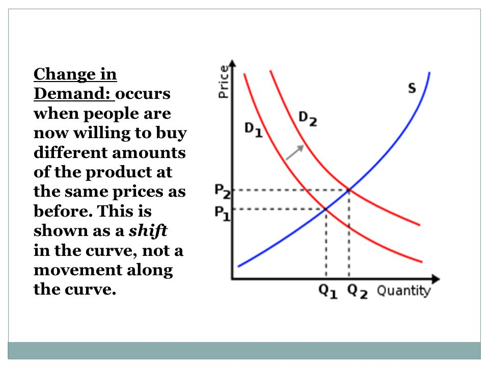 Change in Demand: occurs when people are now willing to buy different amounts of the product at the same prices as before.