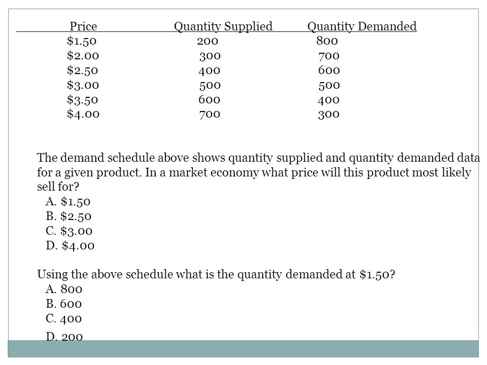 Price Quantity Supplied Quantity Demanded