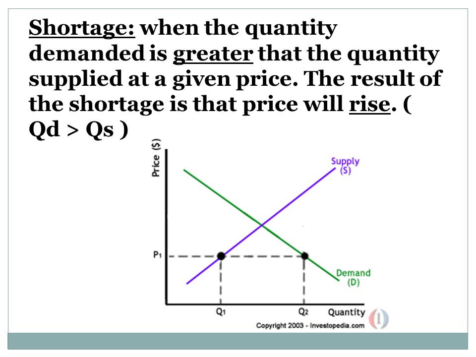 Shortage: when the quantity demanded is greater that the quantity supplied at a given price.