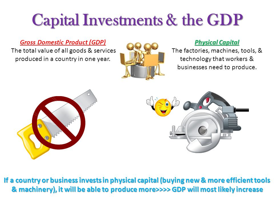 Capital Investments & the GDP