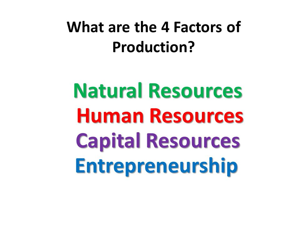 What are the 4 Factors of Production