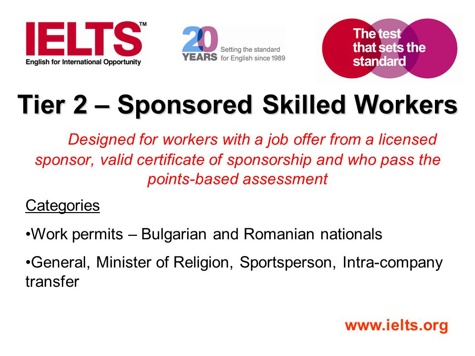 Tier 2 – Sponsored Skilled Workers