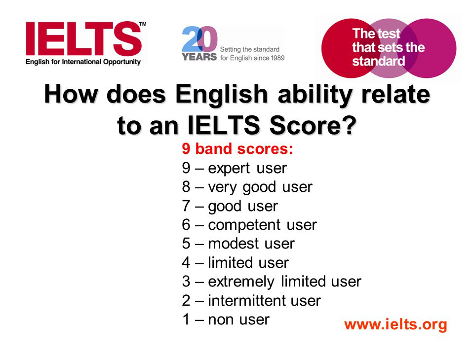 How does English ability relate to an IELTS Score
