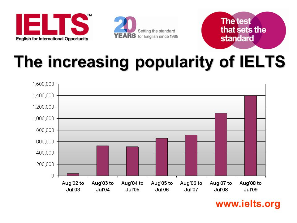 The increasing popularity of IELTS