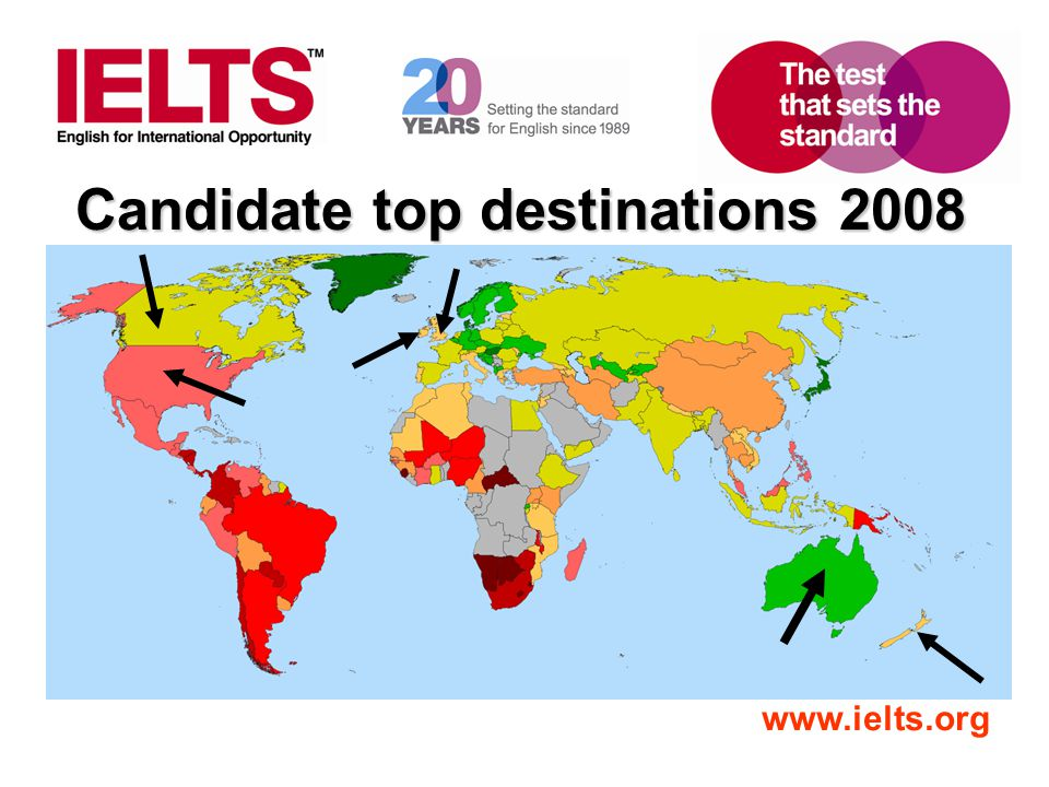 Candidate top destinations 2008