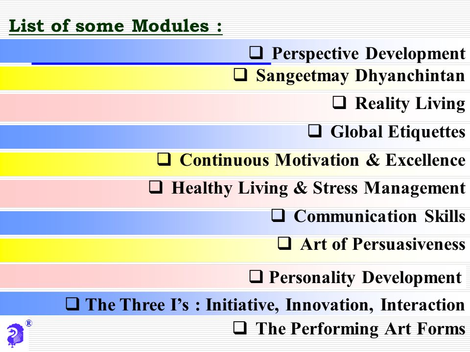 List of some Modules : Perspective Development. Sangeetmay Dhyanchintan. Reality Living. Global Etiquettes.