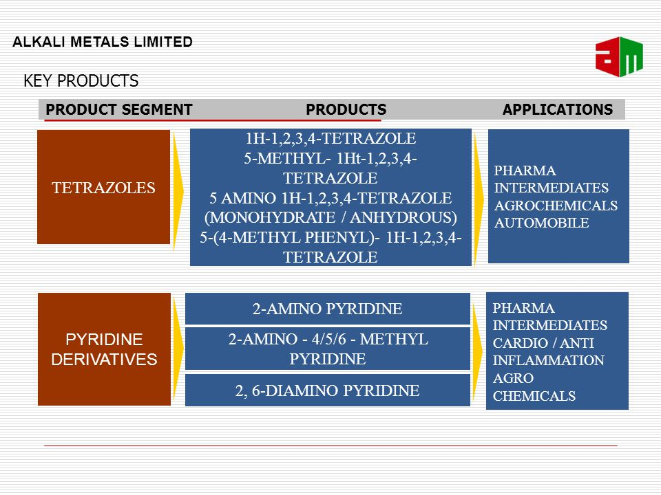 FINE CHEMICALS / DRUG DISCOVERY CHEMICALS CYCLO PENTANONE