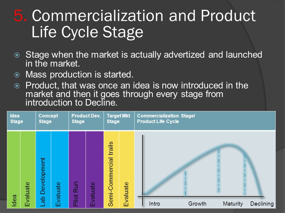 5. Commercialization and Product Life Cycle Stage