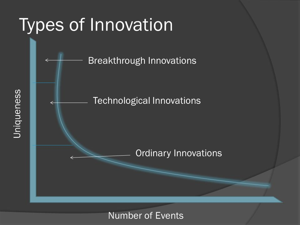 Types of Innovation Breakthrough Innovations Uniqueness