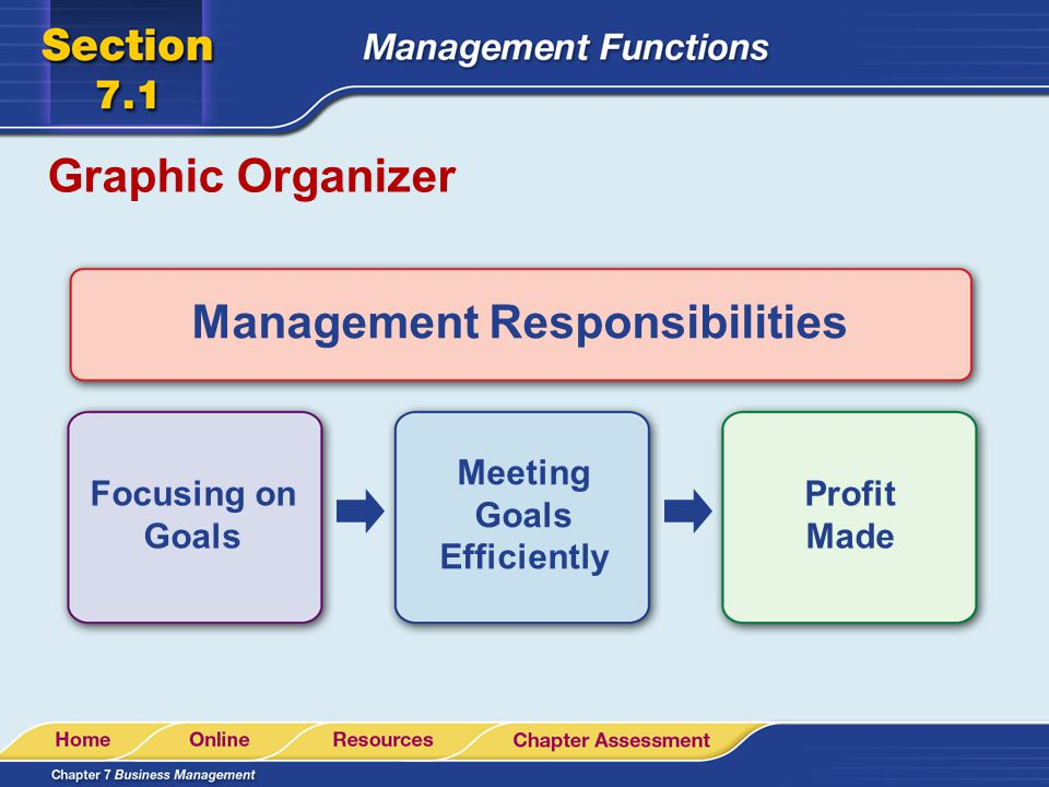 Management Responsibilities Meeting Goals Efficiently