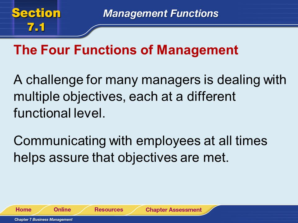 The Four Functions of Management