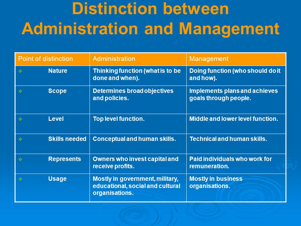 Distinction between Administration and Management