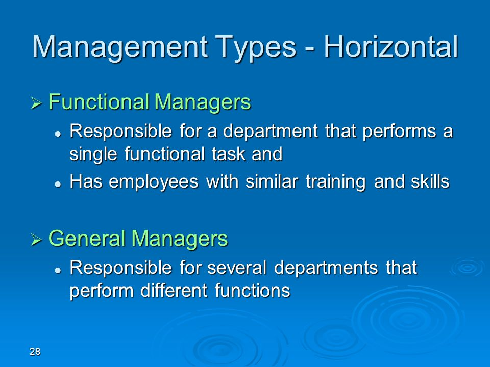 Management Types - Horizontal