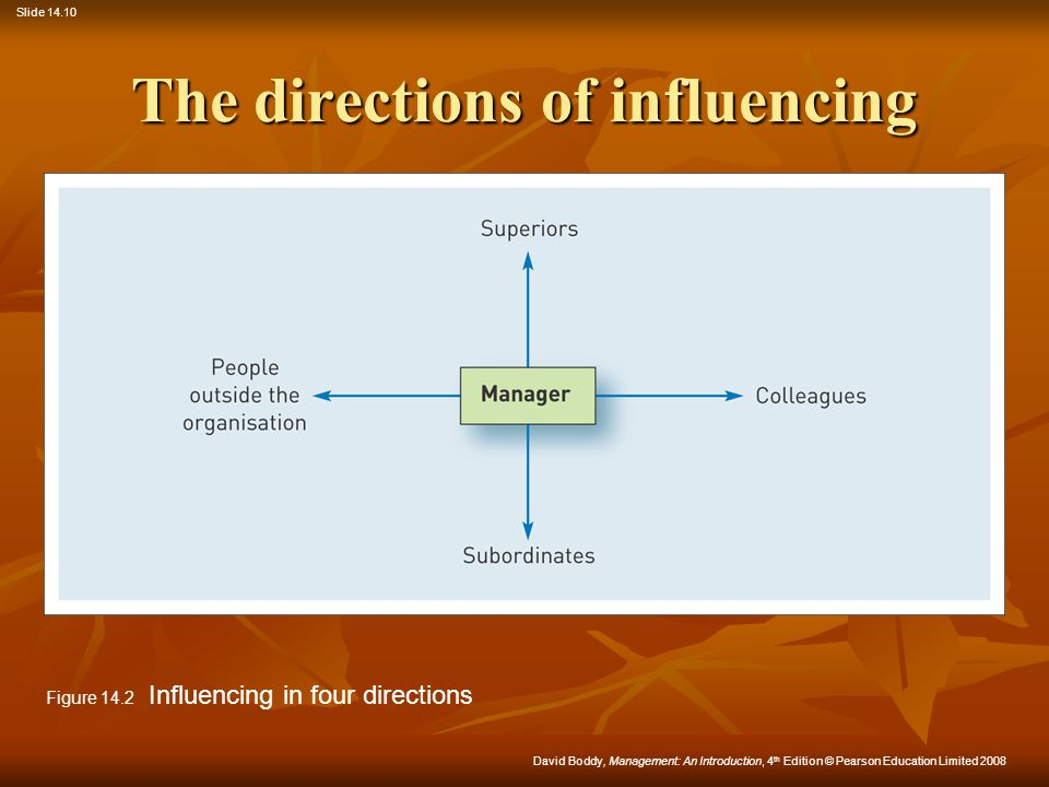 The directions of influencing