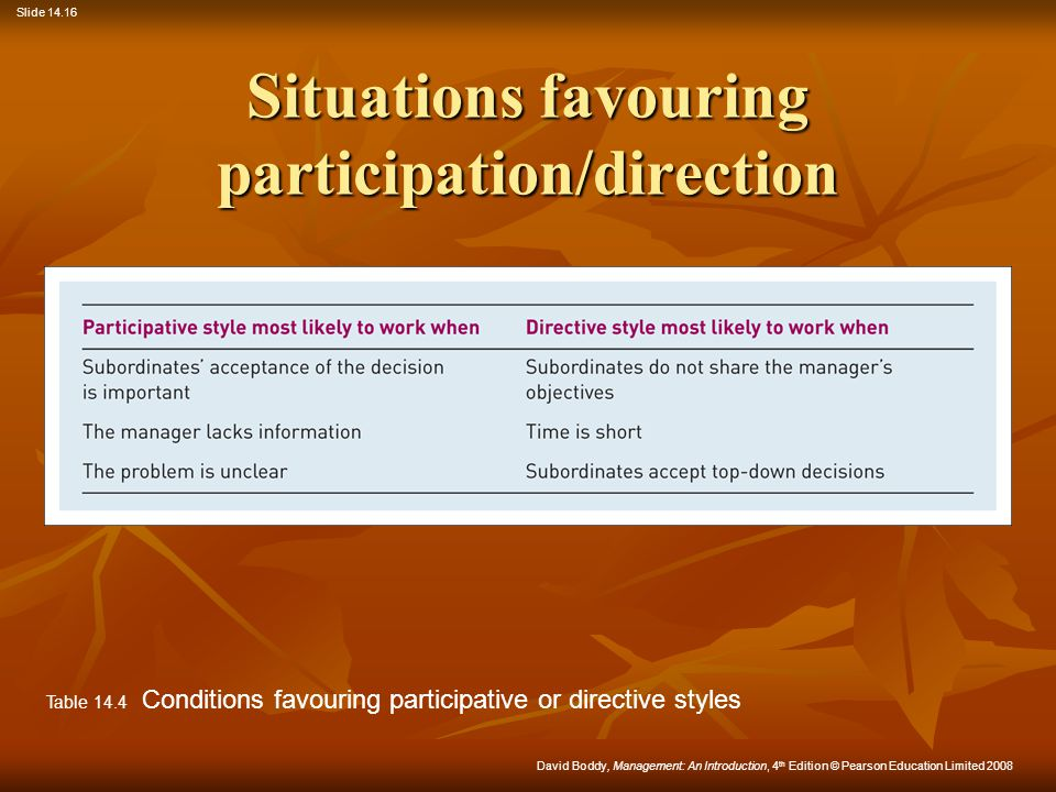 Situations favouring participation/direction
