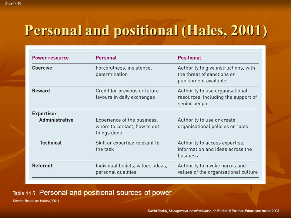Personal and positional (Hales, 2001)
