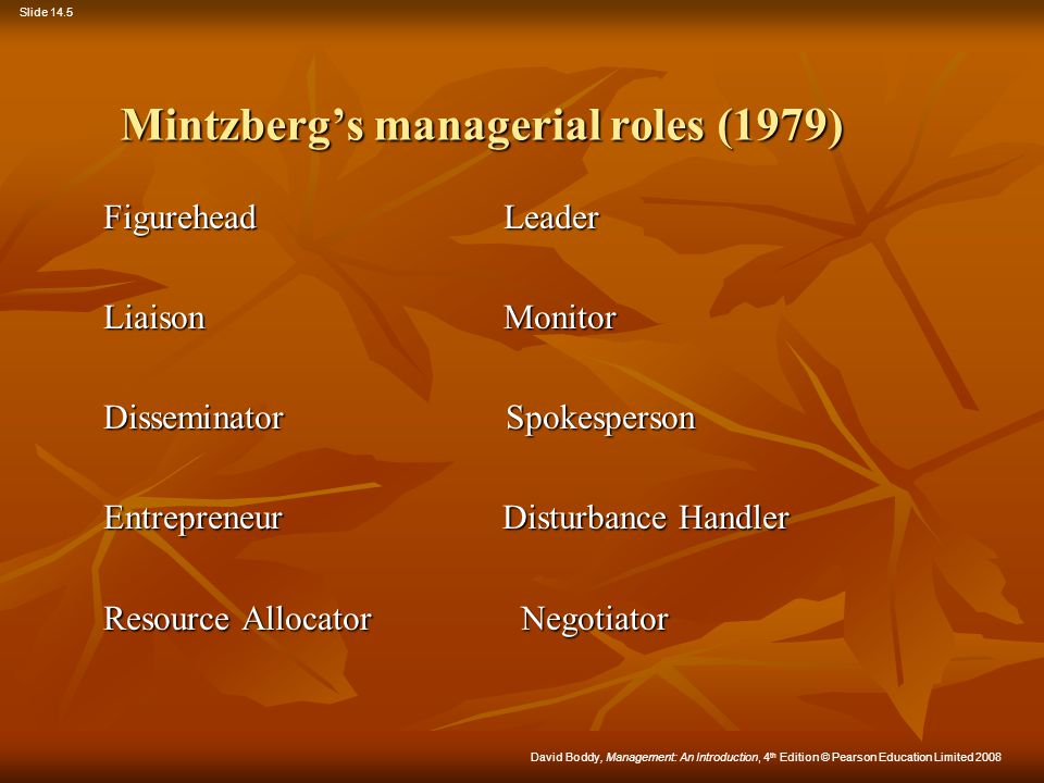 Mintzberg's managerial roles (1979)
