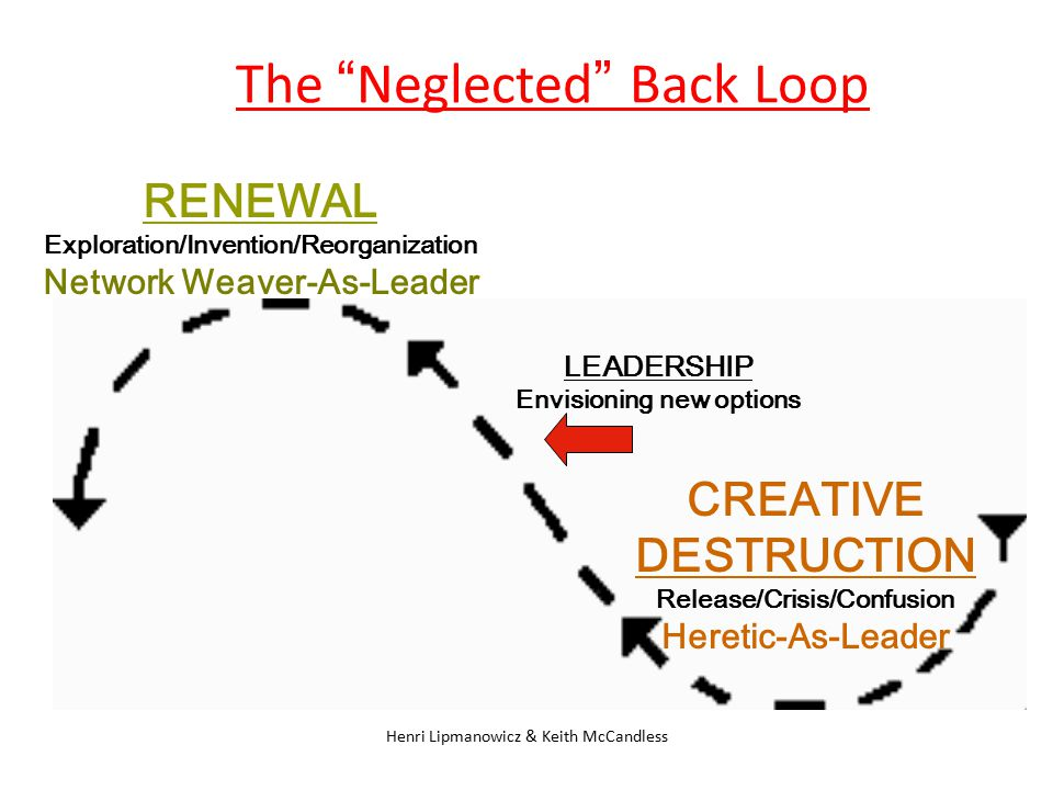 The Neglected Back Loop