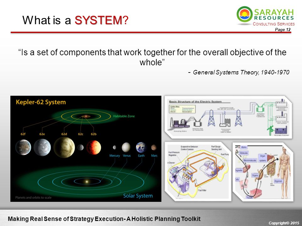 What is a SYSTEM Is a set of components that work together for the overall objective of the whole