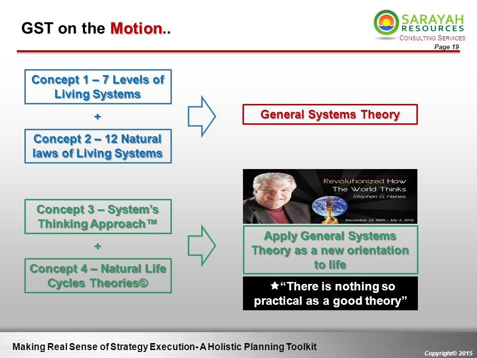 GST on the Motion.. Concept 1 – 7 Levels of Living Systems