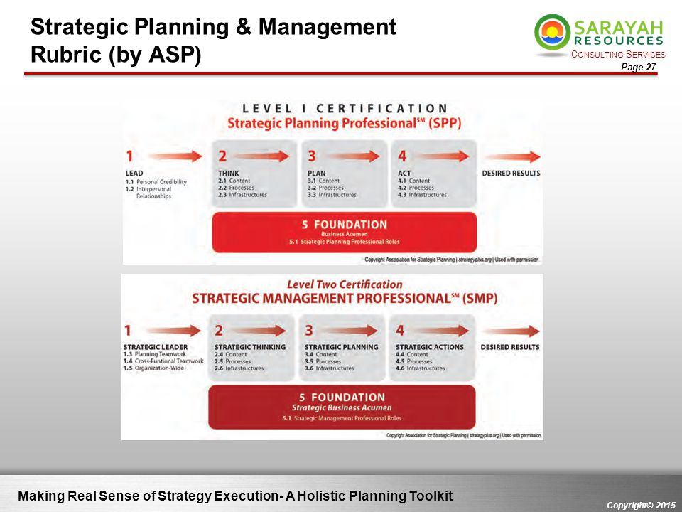Strategic Planning & Management Rubric (by ASP)