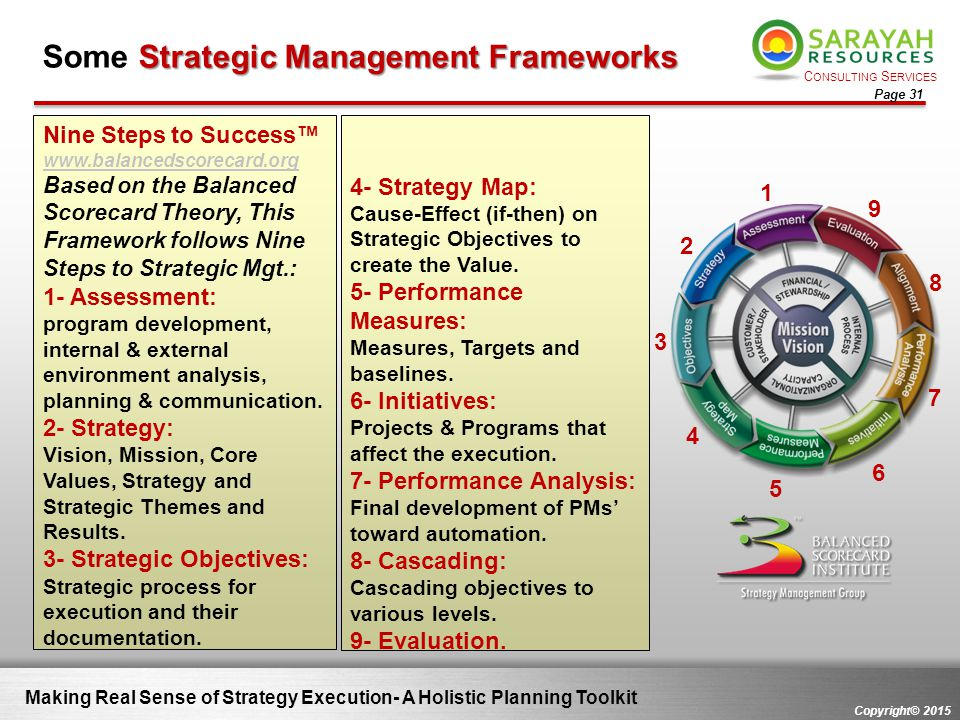 Some Strategic Management Frameworks