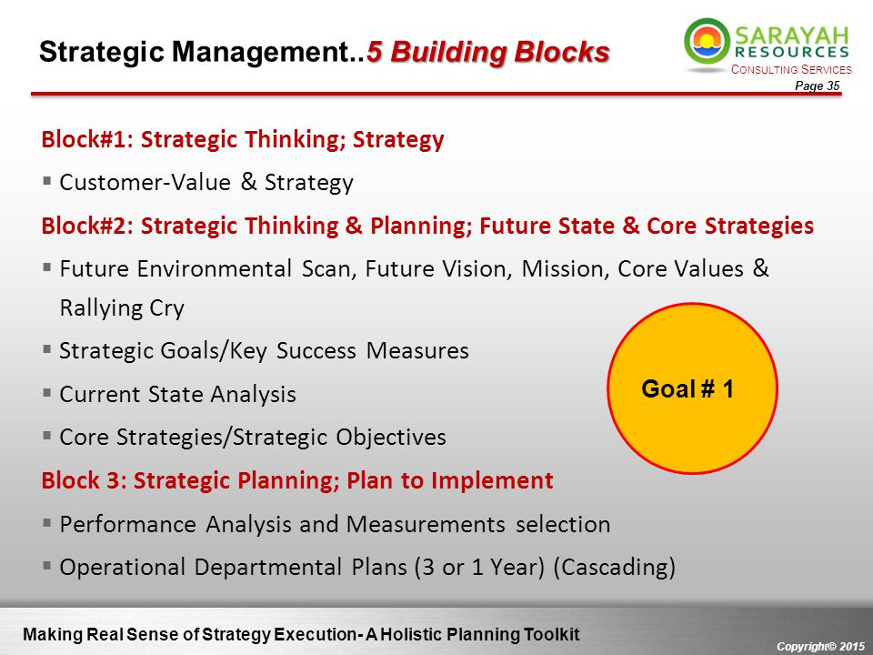Strategic Management..5 Building Blocks