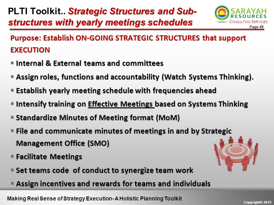 PLTI Toolkit.. Strategic Structures and Sub-structures with yearly meetings schedules