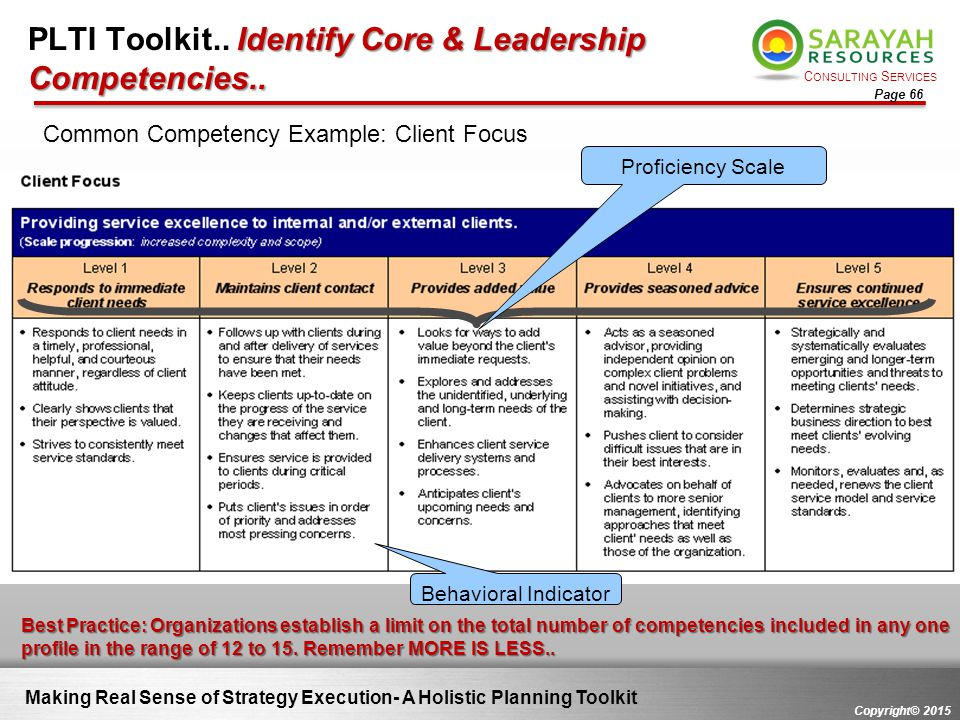 PLTI Toolkit.. Identify Core & Leadership Competencies..