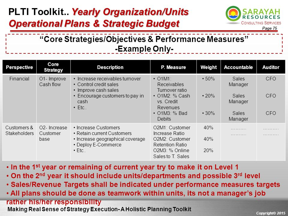 Core Strategies/Objectives & Performance Measures