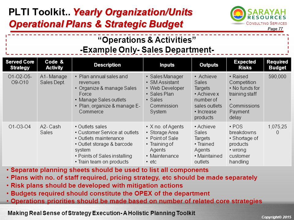 Operations & Activities -Example Only- Sales Department-