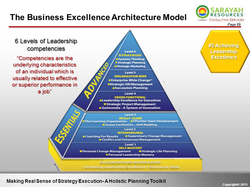 #5 Achieving Leadership Excellence