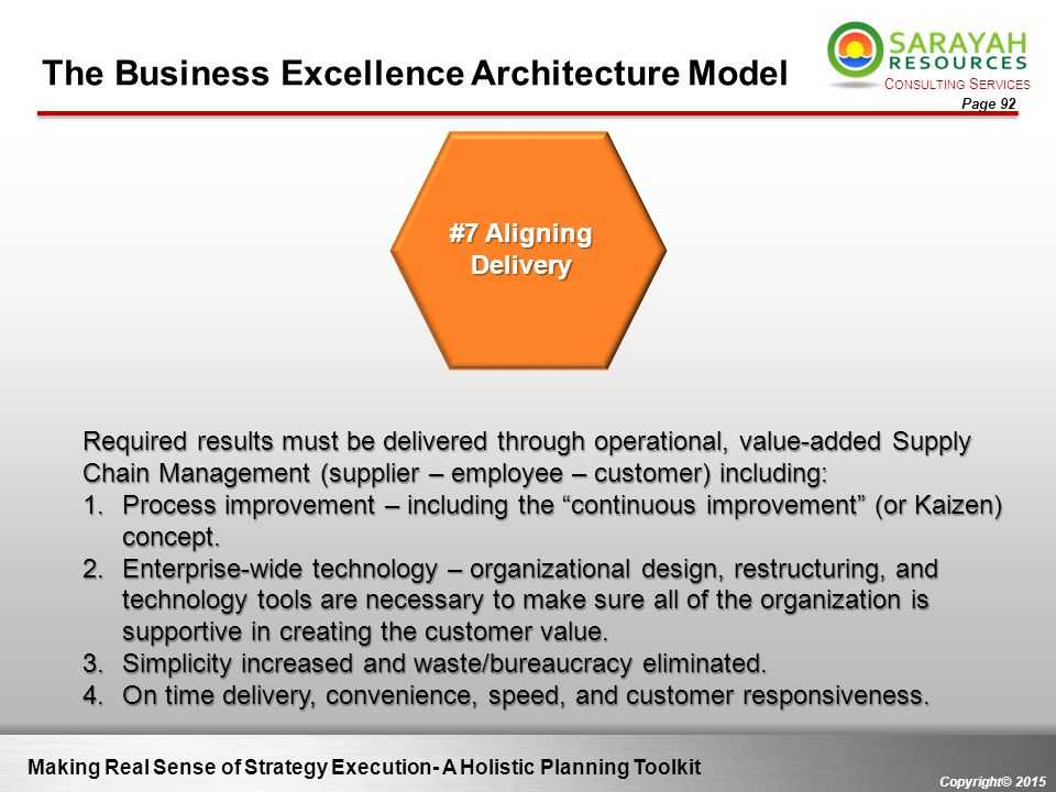 The Business Excellence Architecture Model