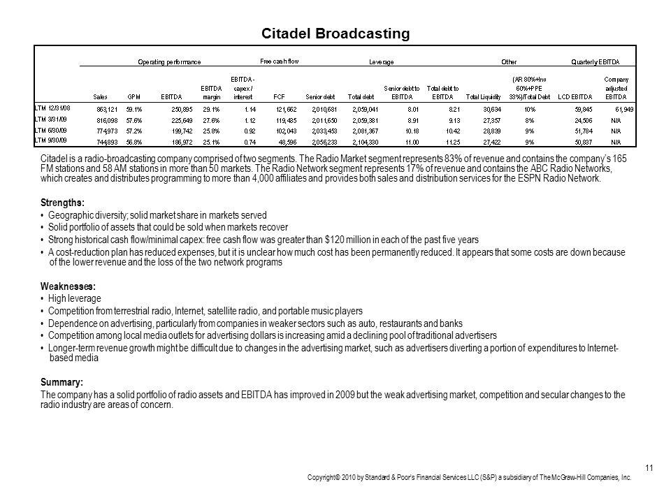 Citadel Broadcasting LCD