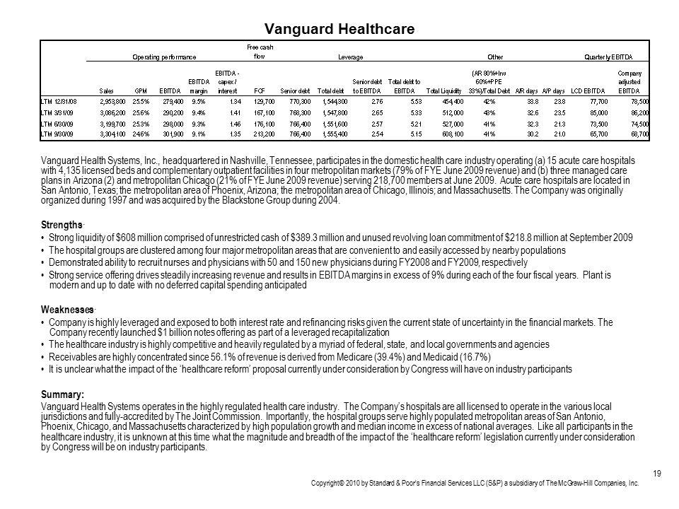 Vanguard Healthcare LCD