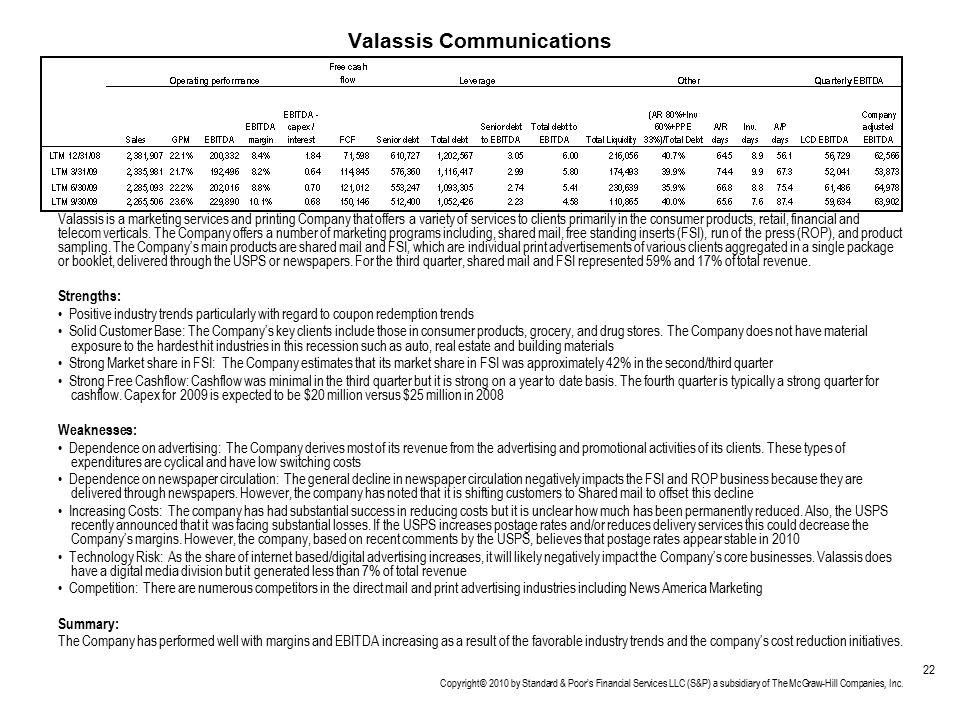 Valassis Communications