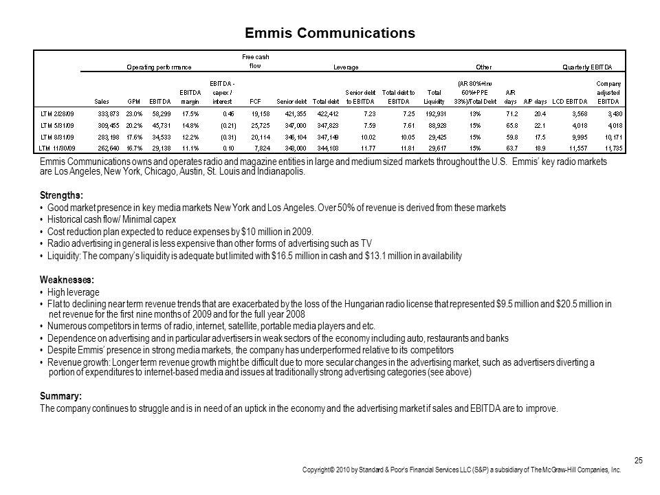 Emmis Communications LCD