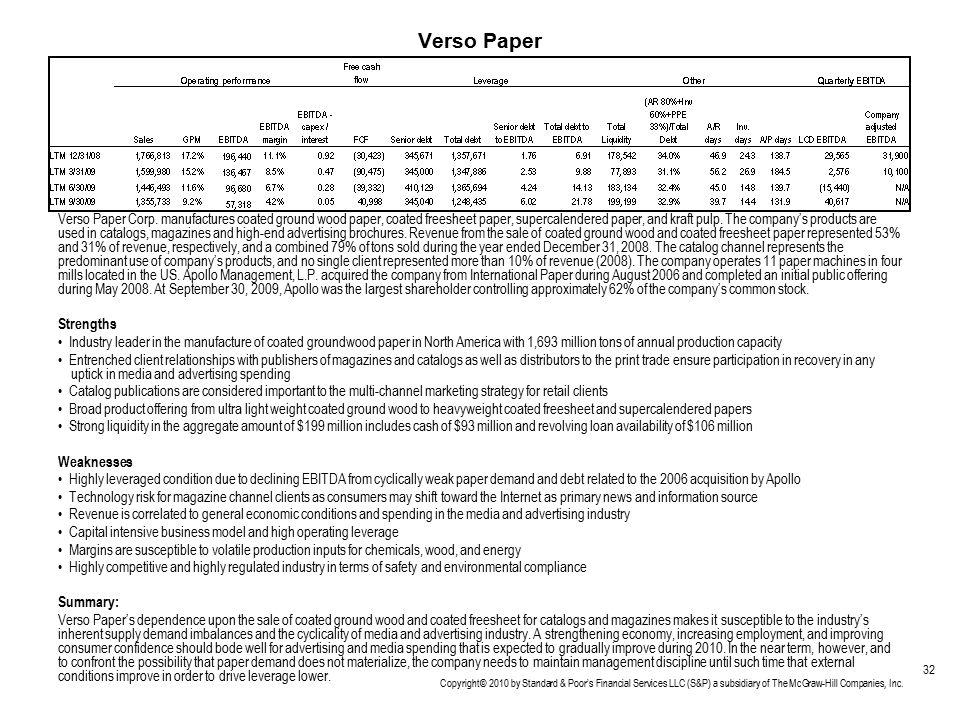 Verso Paper