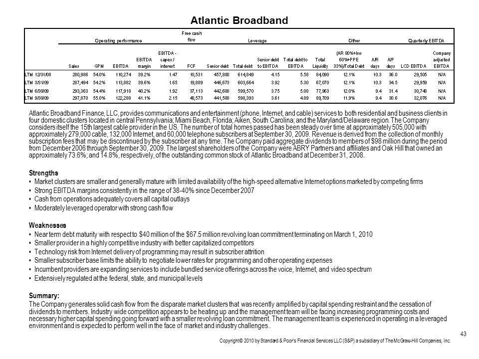 Atlantic Broadband LCD