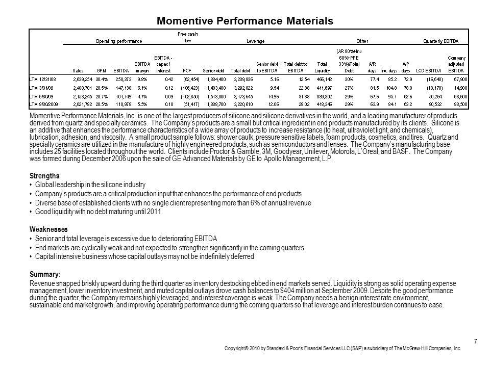 Momentive Performance Materials