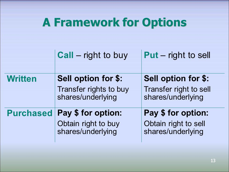 A Framework for Options